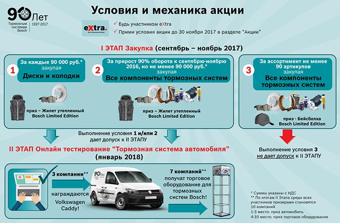 Подробные условия акции представлены на сайте https   extra-program.ru  56073f93f49